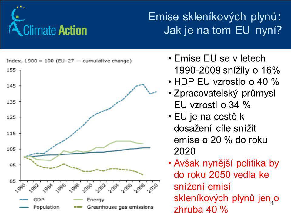 Emise skleníkových plynů: Jak je na tom EU nyní