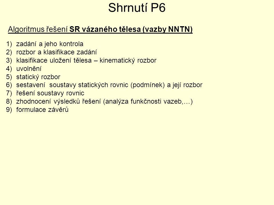 Shrnutí P6 Algoritmus řešení SR vázaného tělesa (vazby NNTN)