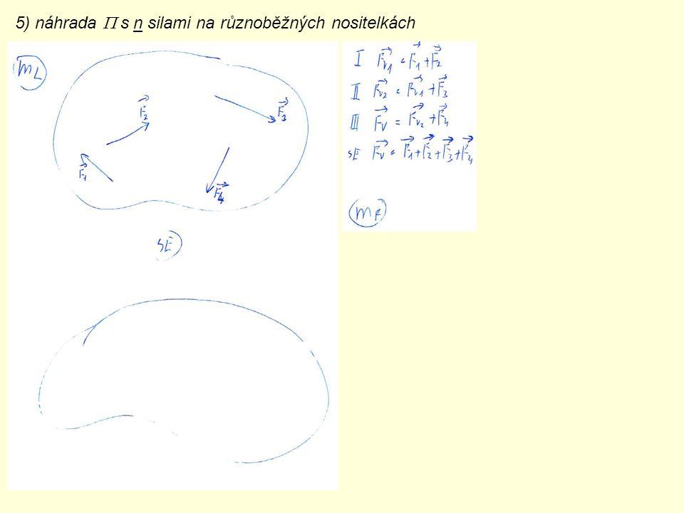 5) náhrada P s n silami na různoběžných nositelkách