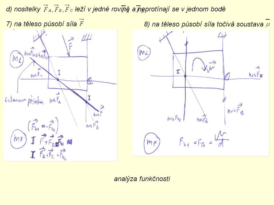 d) nositelky leží v jedné rovině a neprotínají se v jednom bodě