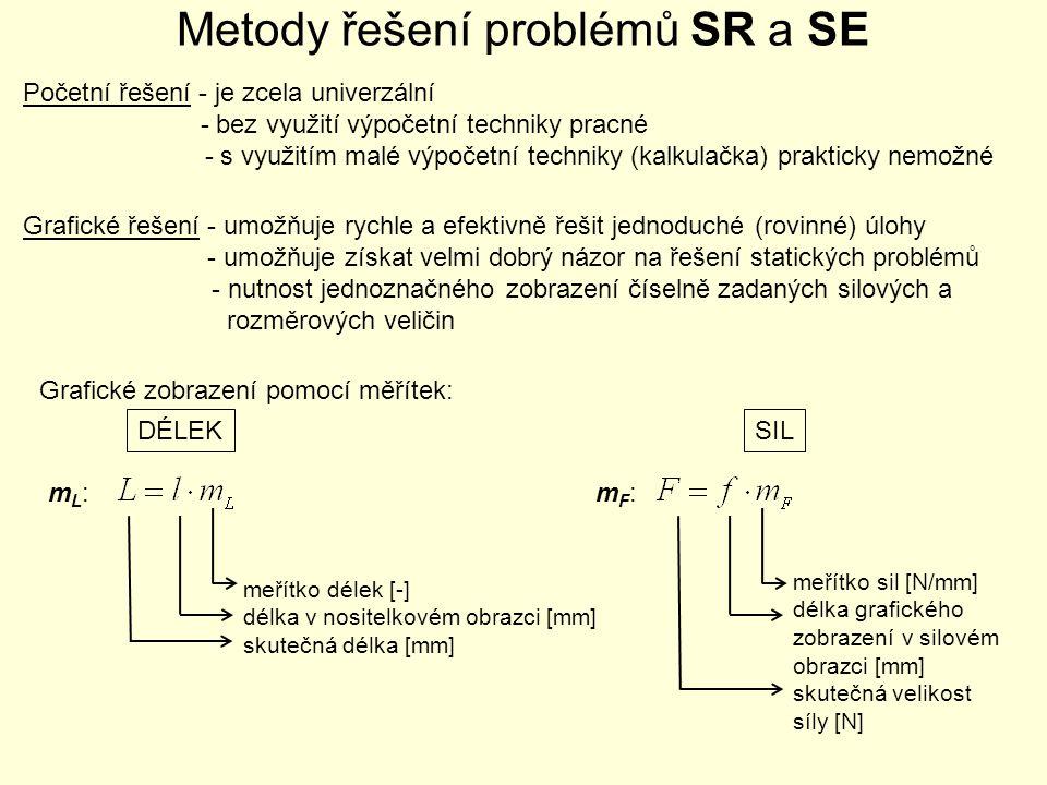 Metody řešení problémů SR a SE