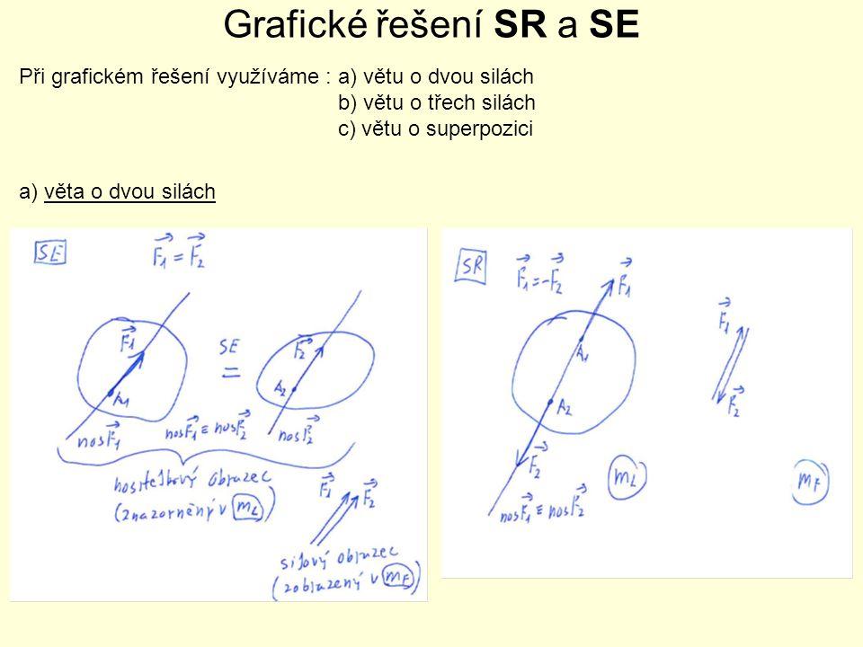 Grafické řešení SR a SE Při grafickém řešení využíváme : a) větu o dvou silách. b) větu o třech silách.