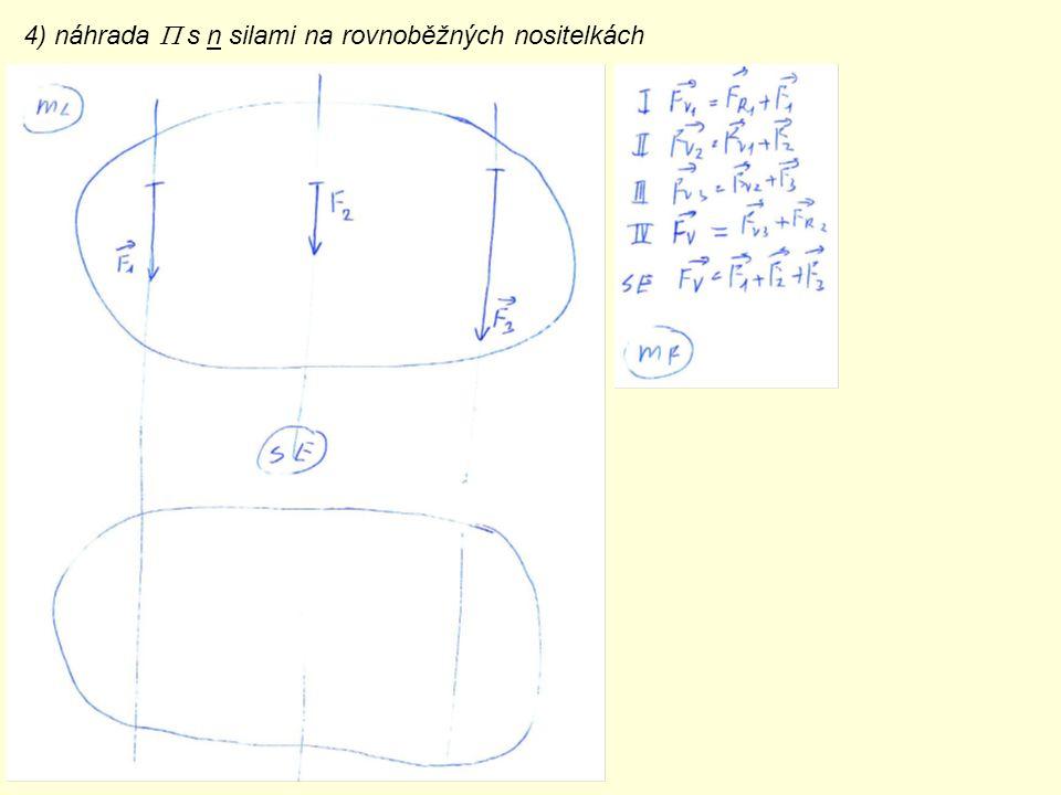 4) náhrada P s n silami na rovnoběžných nositelkách