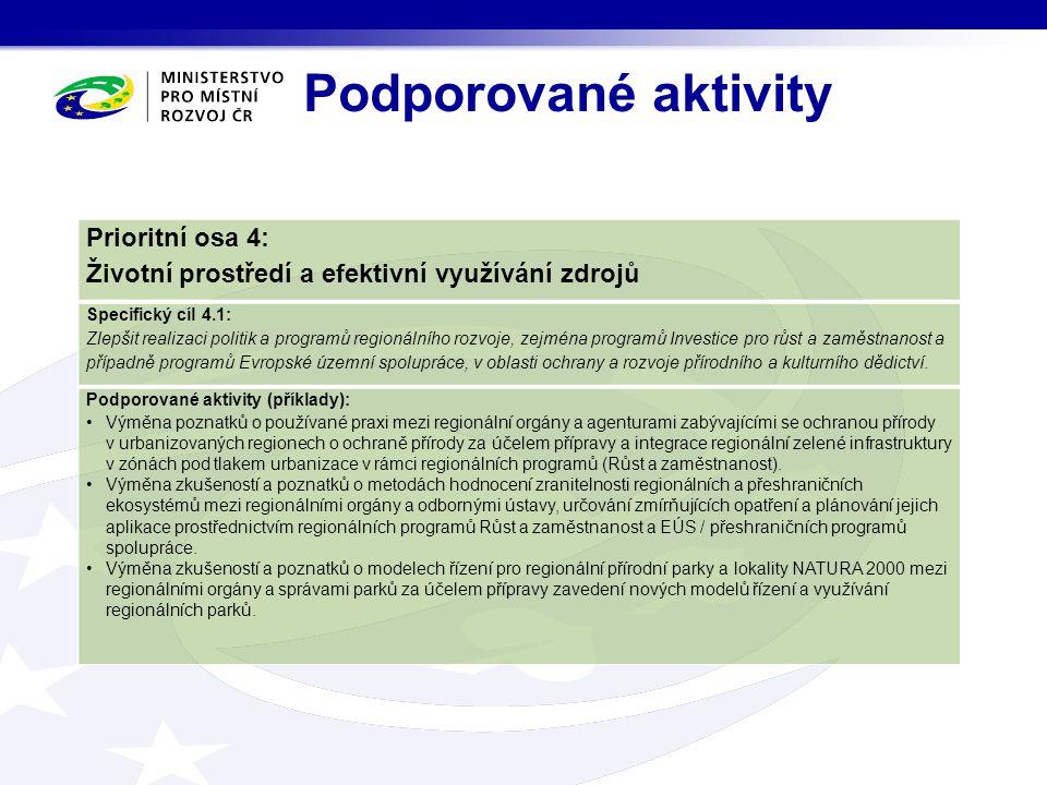 Podporované aktivity Prioritní osa 4: