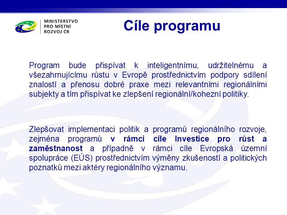 Cíle programu