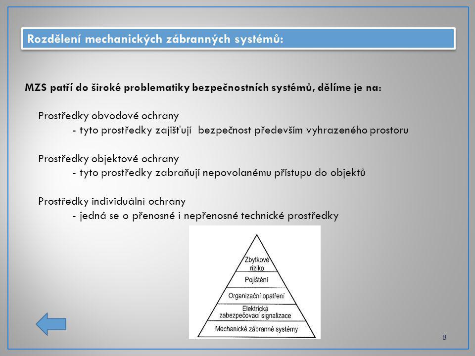 MZS patří do široké problematiky bezpečnostních systémů, dělíme je na: