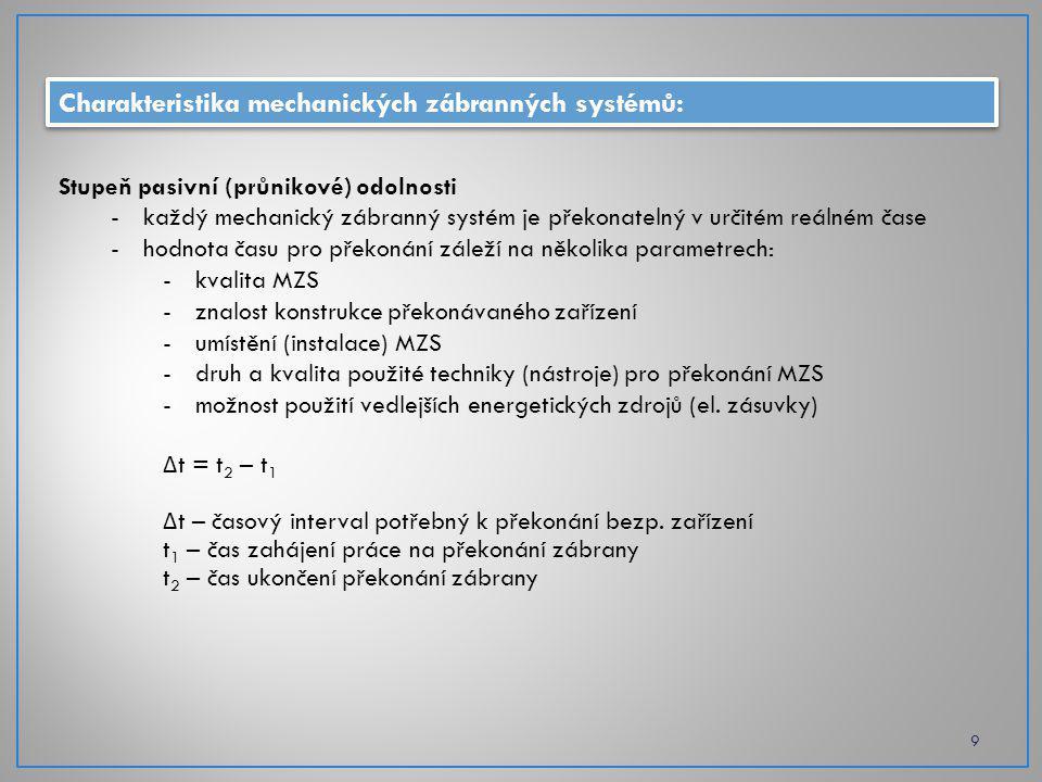 Charakteristika mechanických zábranných systémů: