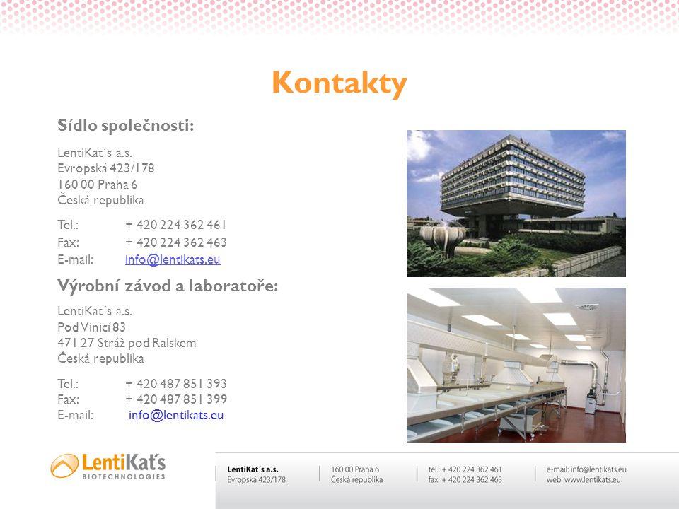 Kontakty Sídlo společnosti: Výrobní závod a laboratoře: