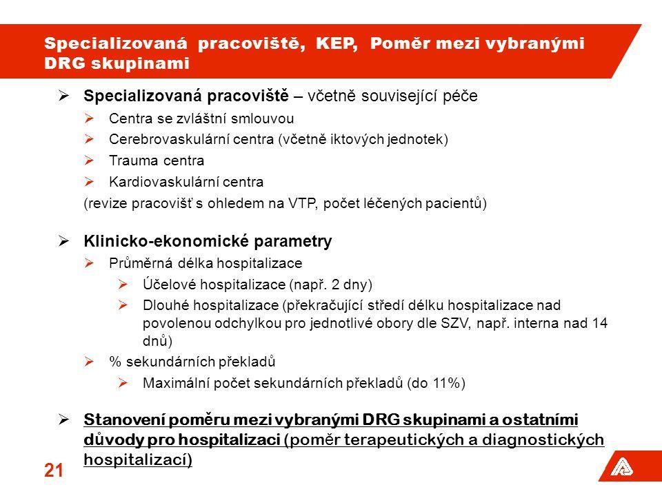 Specializovaná pracoviště, KEP, Poměr mezi vybranými DRG skupinami