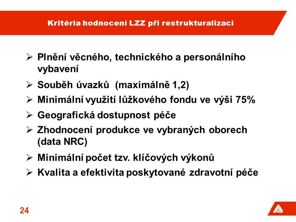 Kritéria hodnocení LZZ při restrukturalizaci