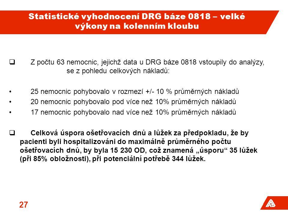 Statistické vyhodnocení DRG báze 0818 – velké výkony na kolenním kloubu
