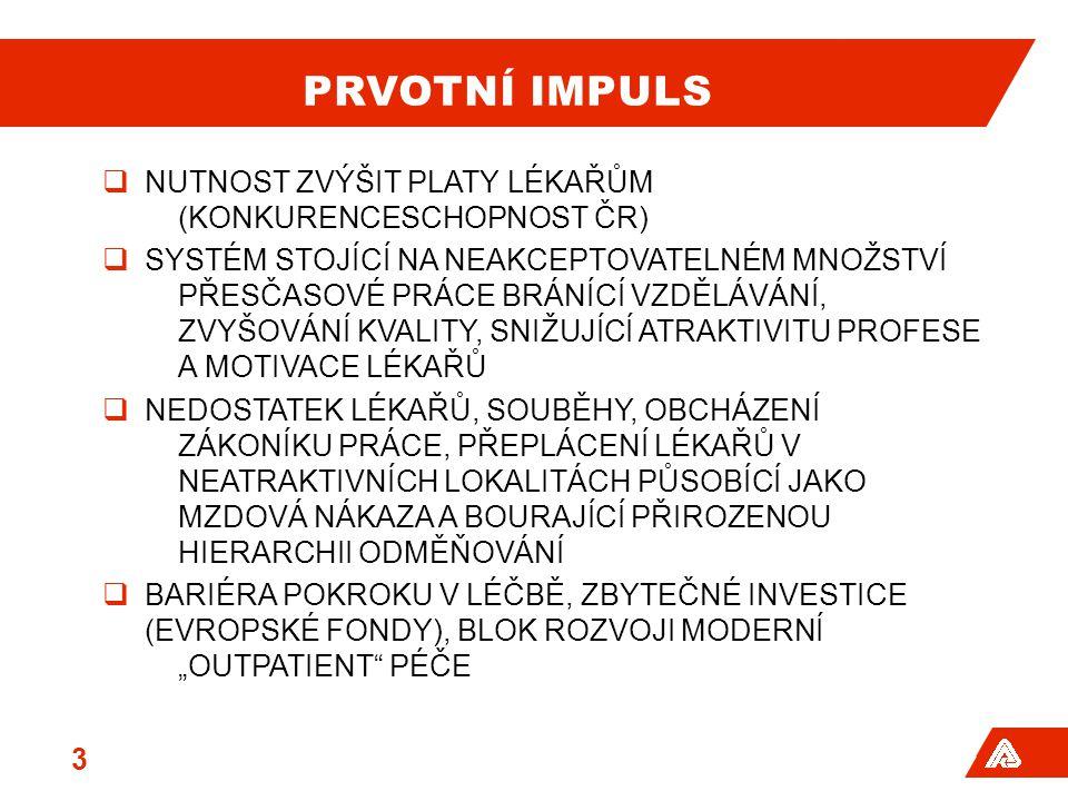 PRVOTNÍ IMPULS NUTNOST ZVÝŠIT PLATY LÉKAŘŮM (KONKURENCESCHOPNOST ČR)