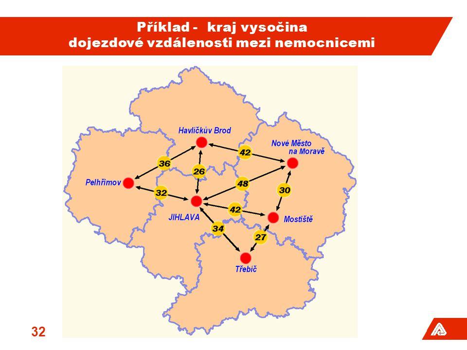 Příklad - kraj vysočina dojezdové vzdálenosti mezi nemocnicemi