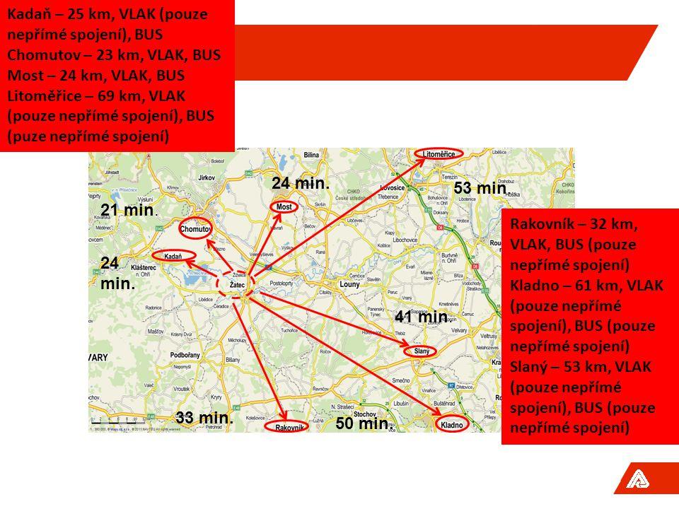 Kadaň – 25 km, VLAK (pouze nepřímé spojení), BUS