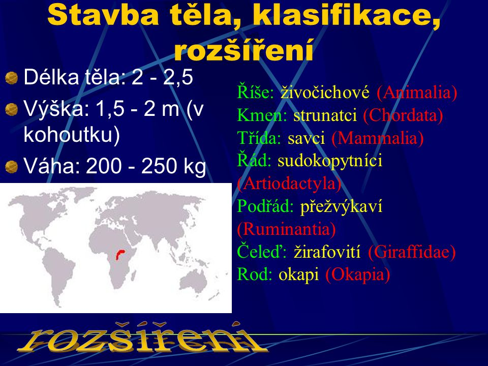 Stavba těla, klasifikace, rozšíření