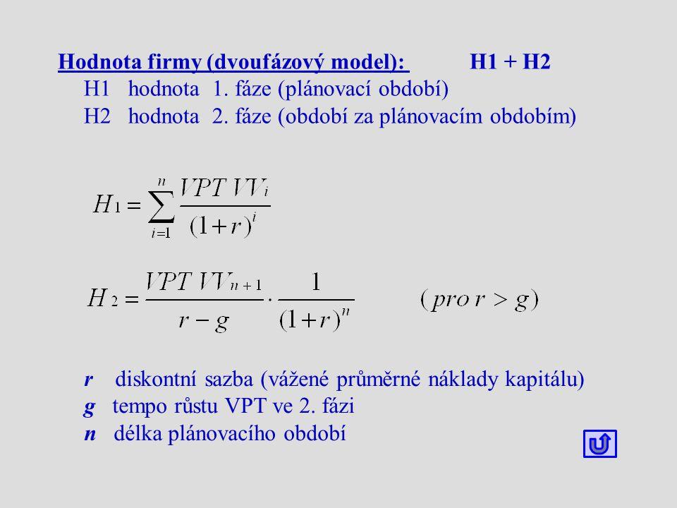Hodnota firmy (dvoufázový model):. H1 + H2 H1 hodnota 1