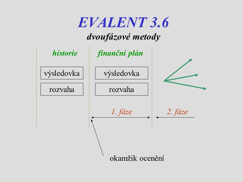 EVALENT 3.6 dvoufázové metody