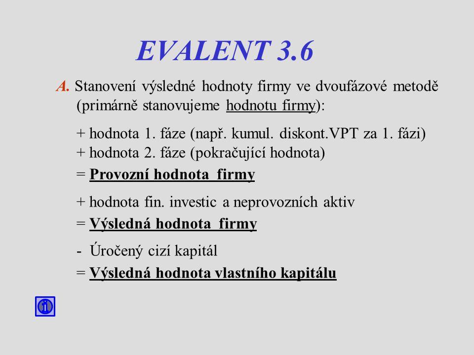 EVALENT 3.6 A. Stanovení výsledné hodnoty firmy ve dvoufázové metodě