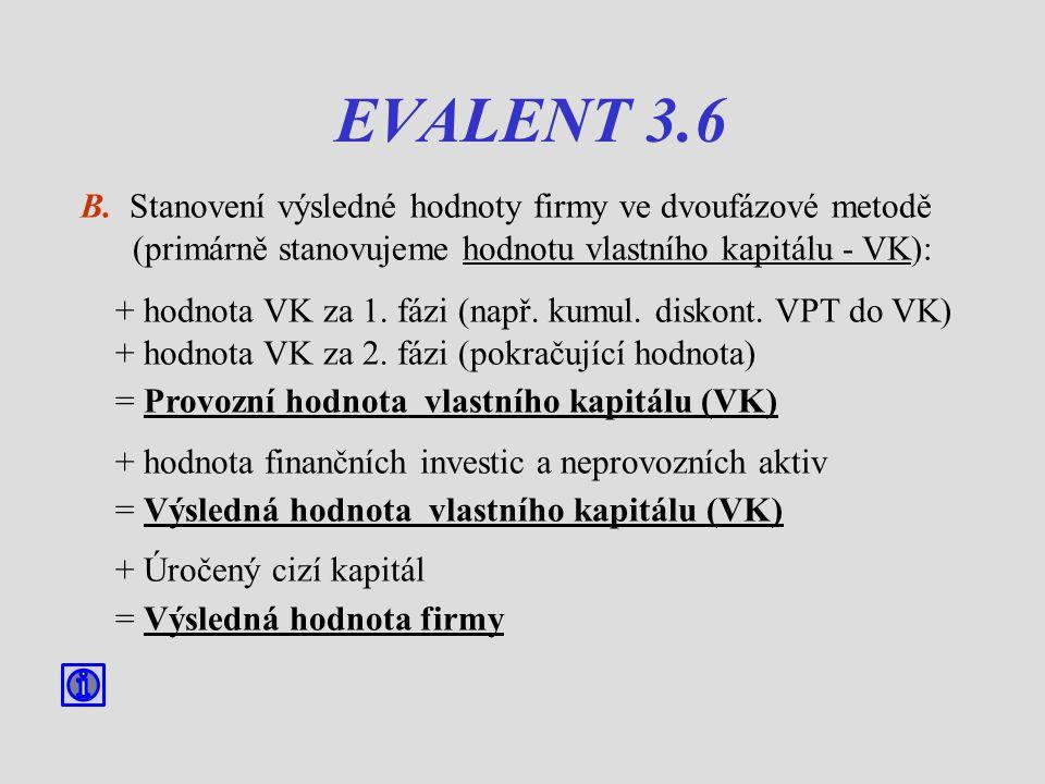 EVALENT 3.6 B. Stanovení výsledné hodnoty firmy ve dvoufázové metodě