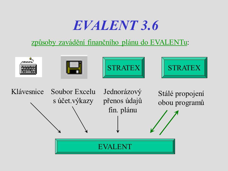 EVALENT 3.6 způsoby zavádění finančního plánu do EVALENTu: STRATEX