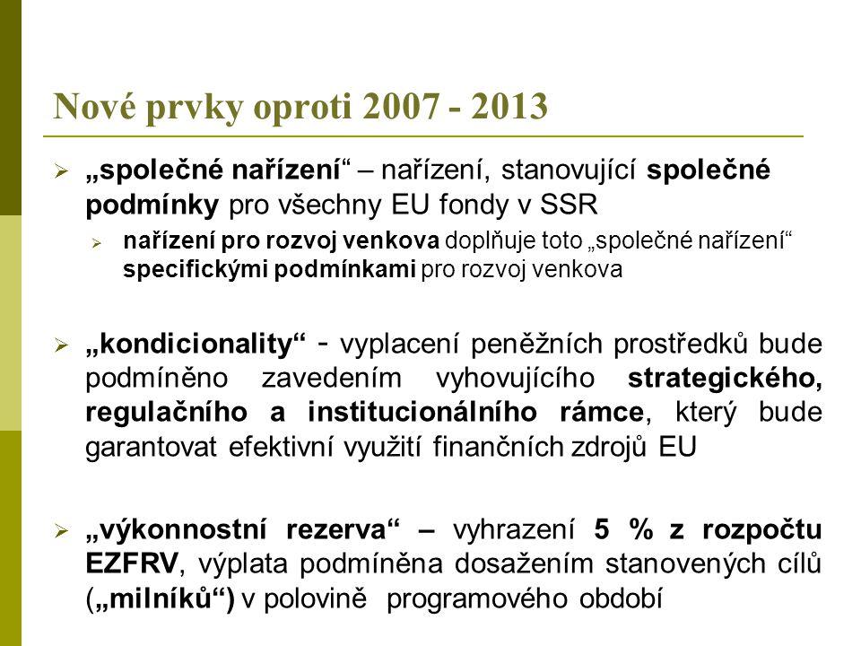 """Nové prvky oproti 2007 - 2013 """"společné nařízení – nařízení, stanovující společné podmínky pro všechny EU fondy v SSR."""