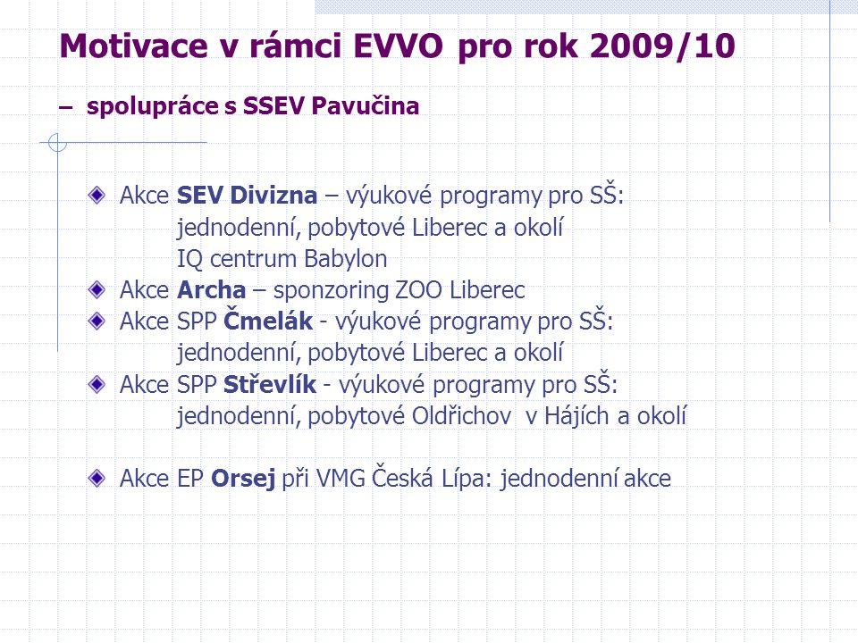 Motivace v rámci EVVO pro rok 2009/10 – spolupráce s SSEV Pavučina
