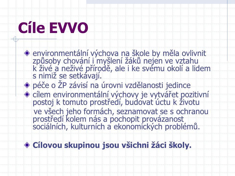 Cíle EVVO