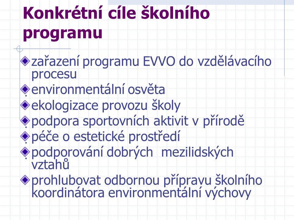 Konkrétní cíle školního programu