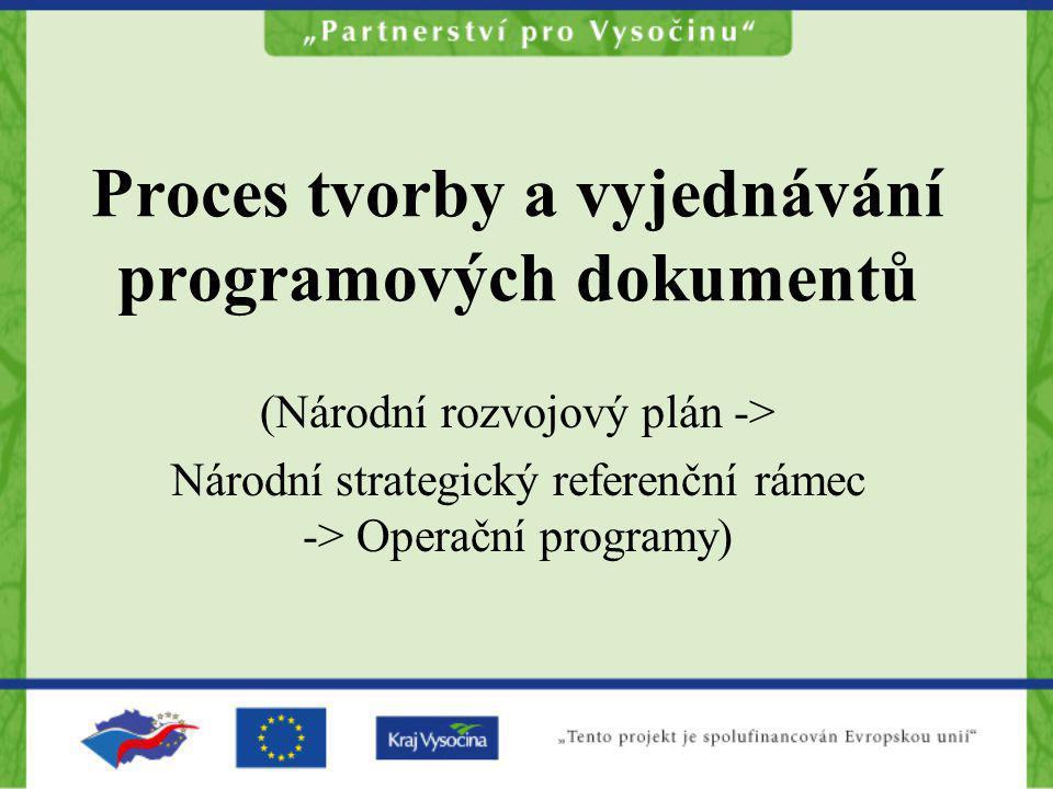 Proces tvorby a vyjednávání programových dokumentů