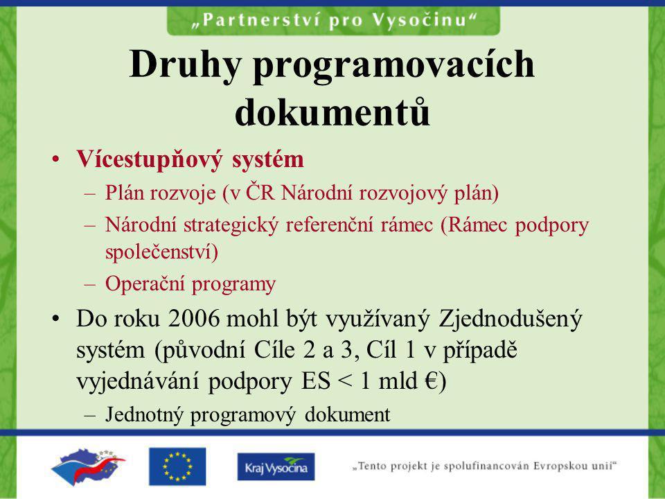 Druhy programovacích dokumentů