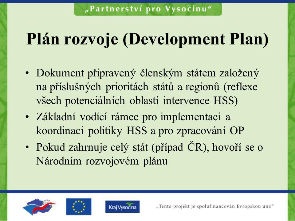 Plán rozvoje (Development Plan)
