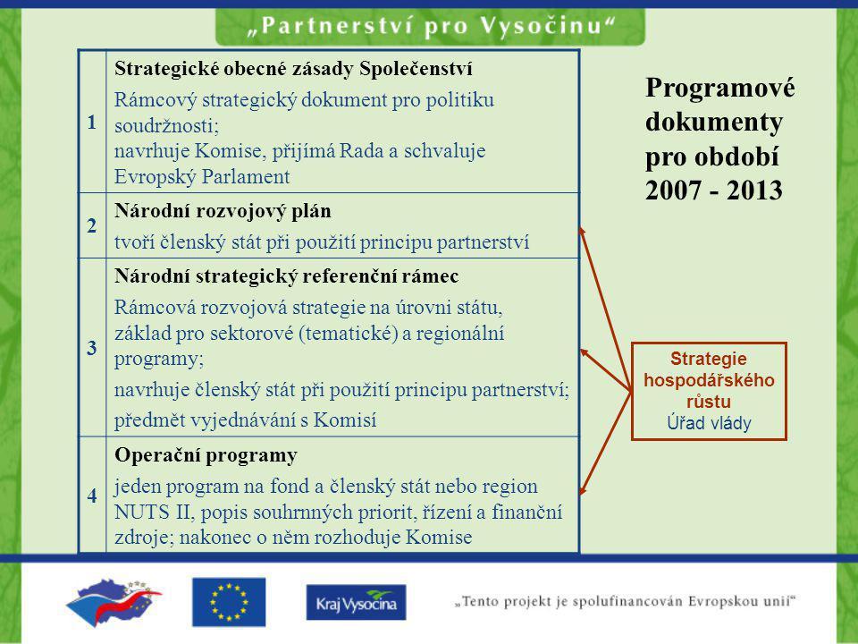 Programové dokumenty pro období 2007 - 2013
