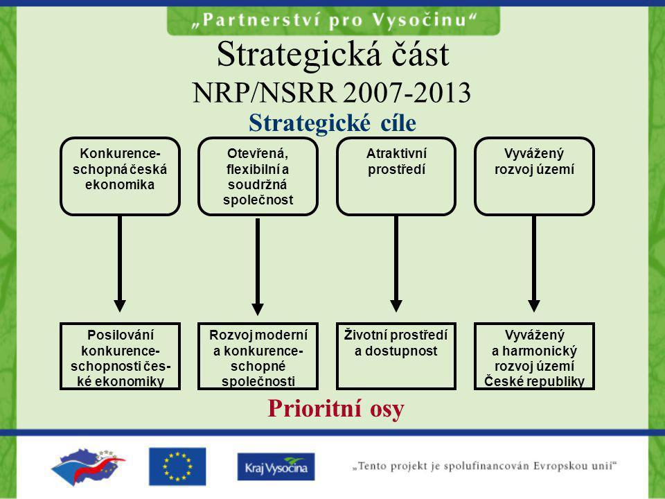 Strategická část NRP/NSRR 2007-2013