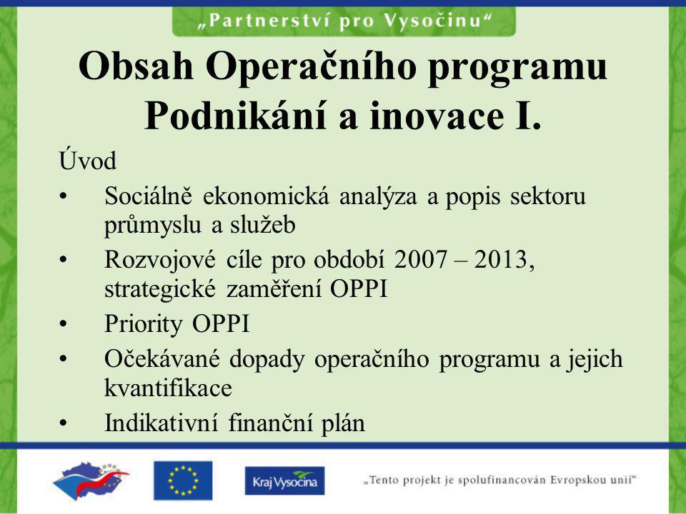 Obsah Operačního programu Podnikání a inovace I.
