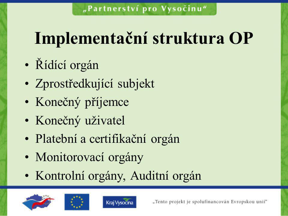 Implementační struktura OP