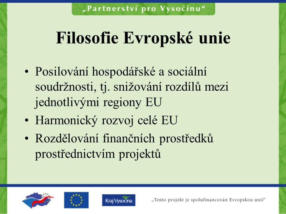 Filosofie Evropské unie