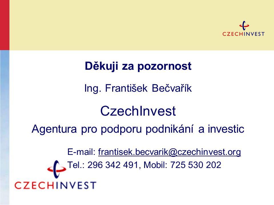 CzechInvest Děkuji za pozornost