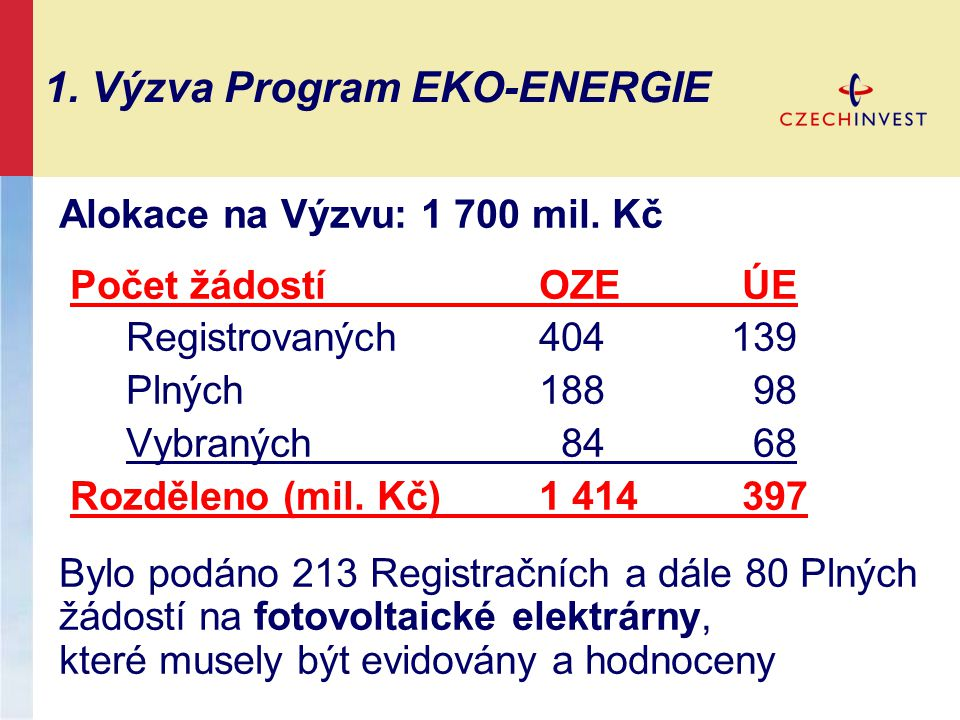 1. Výzva Program EKO-ENERGIE