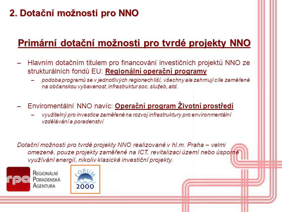 Primární dotační možnosti pro tvrdé projekty NNO