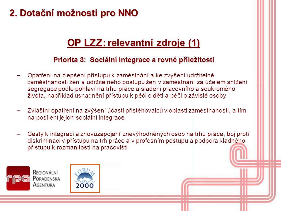 OP LZZ: relevantní zdroje (1)