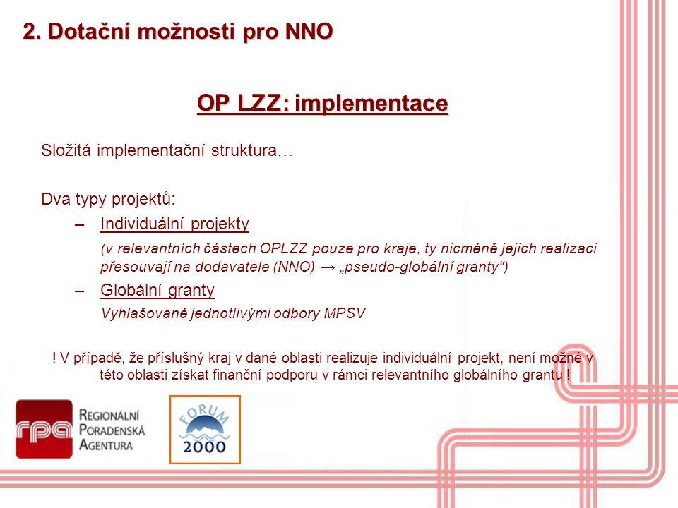OP LZZ: implementace 2. Dotační možnosti pro NNO