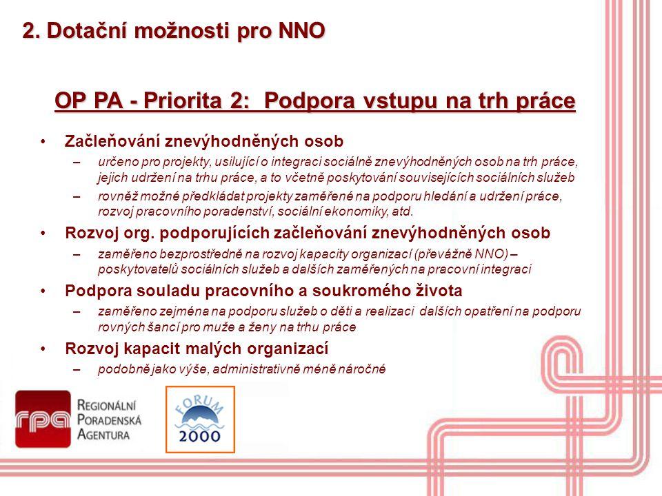 OP PA - Priorita 2: Podpora vstupu na trh práce