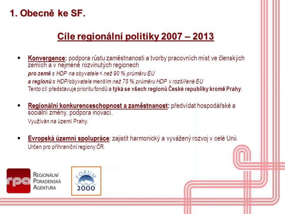 Cíle regionální politiky 2007 – 2013