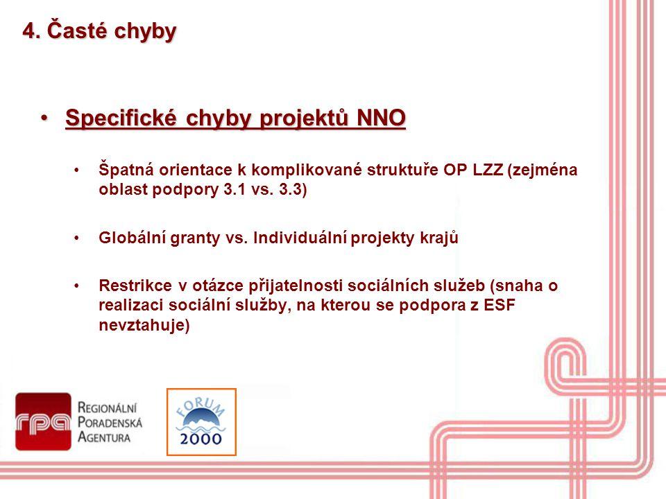 Specifické chyby projektů NNO