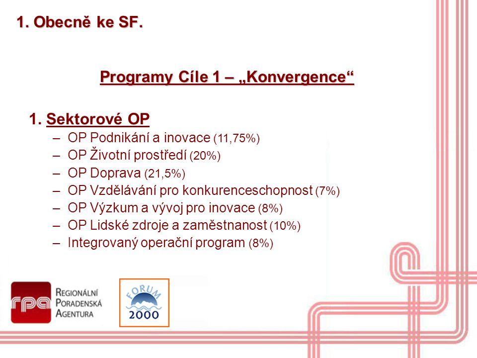 """Programy Cíle 1 – """"Konvergence"""