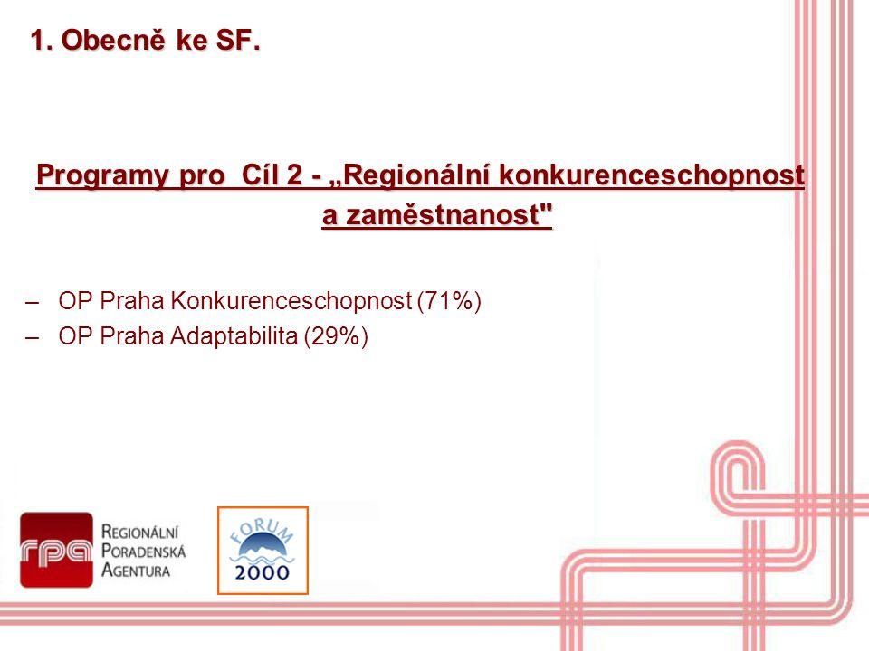 """Programy pro Cíl 2 - """"Regionální konkurenceschopnost a zaměstnanost"""