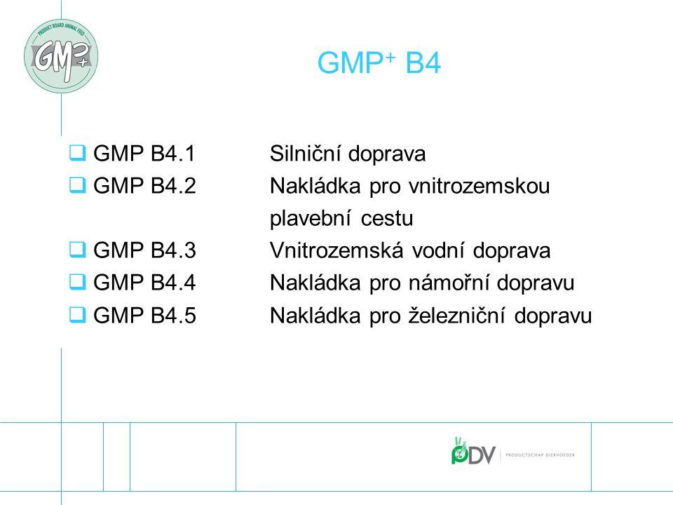 GMP+ B4 GMP B4.1 Silniční doprava GMP B4.2 Nakládka pro vnitrozemskou