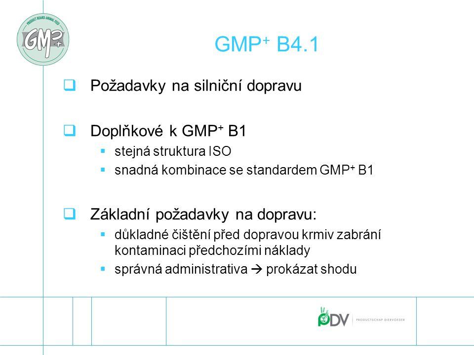 GMP+ B4.1 Požadavky na silniční dopravu Doplňkové k GMP+ B1