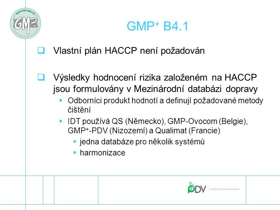 GMP+ B4.1 Vlastní plán HACCP není požadován