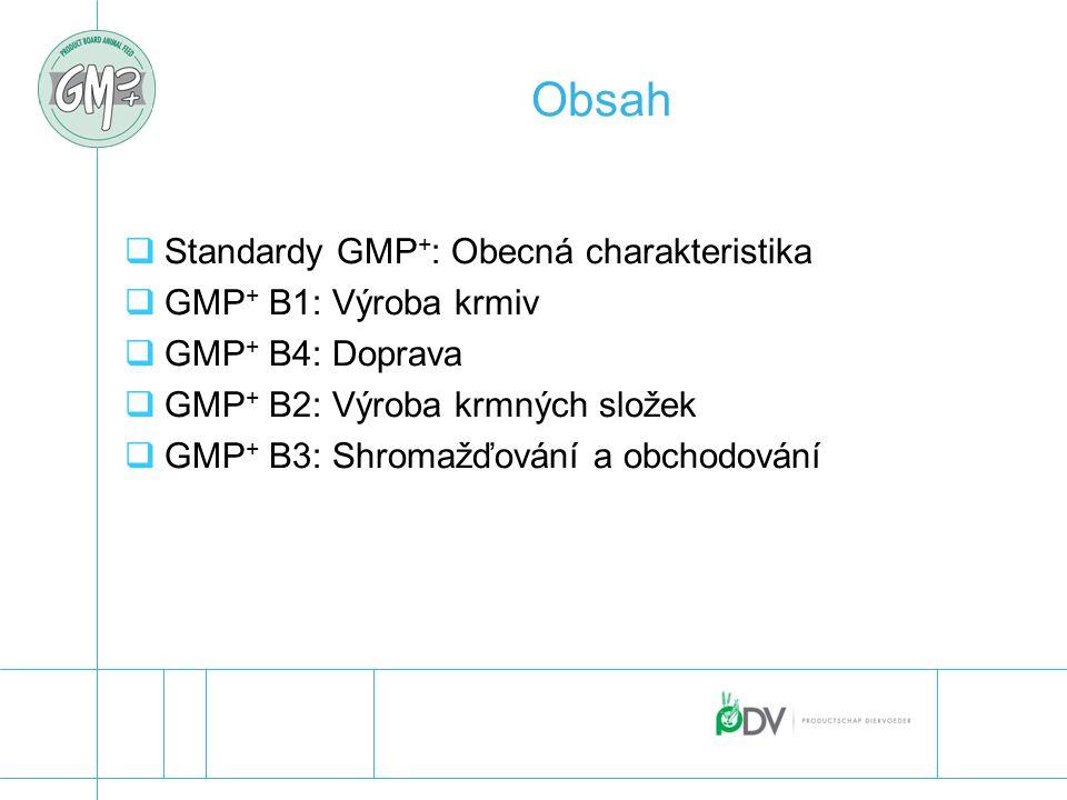 Obsah Standardy GMP+: Obecná charakteristika GMP+ B1: Výroba krmiv